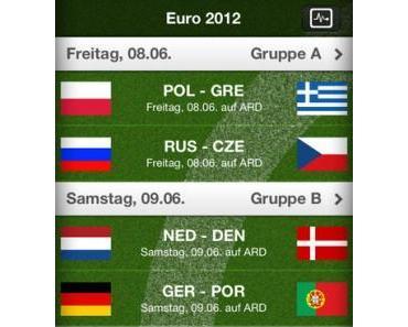 EURO 2012 Live Ticker der Fussball EM in Polen & Ukraine – kommentieren Sie jede Meldung und posten diese auf Facebook oderTwitter