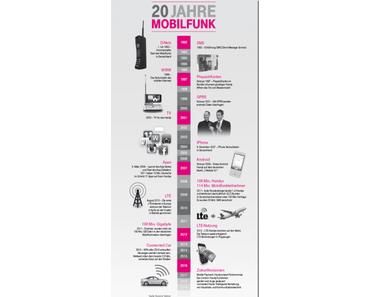 Infografik und Video: 20 Jahre Mobilfunk in Deutschland