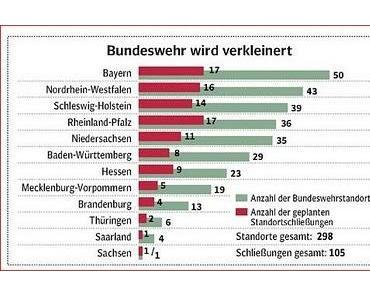 """Im der Ausgabe des """"Rheinischen Merkur"""" vom 4.11."""