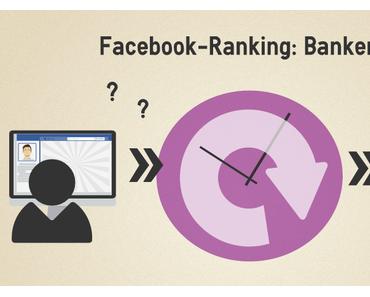 Social Media Quick-Ranking – Banken in Facebook