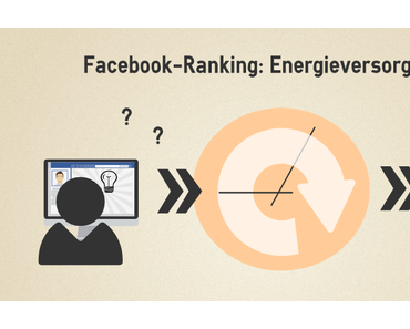 famefacts.4 Social Media Quick Ranking – Stromanbieter auf Facebook