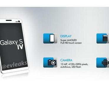 Leak gibt Pezifikationen des Samsung Galaxy S4 preis