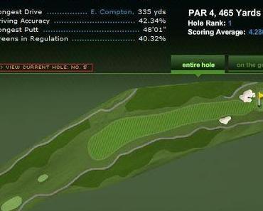 PGA Tour Tampa Bay Championship – Tag 2 – Martin Kaymer Hole 6 – 9