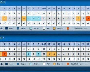 LPGA Kia Classic 2013 – Tag 2
