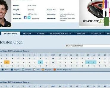 Shell Houston Open 2013 auf der PGA Tour – Tag 2