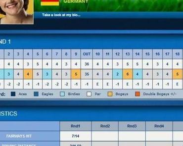 LPGA – LOTTE Championship – Tag 1