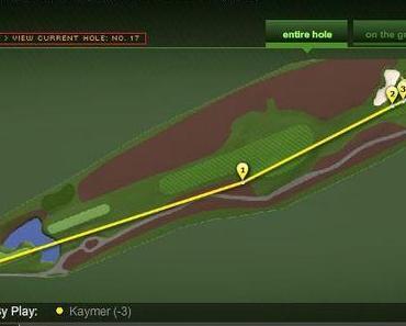 PGA Tour RBC Heritage – Tag 2