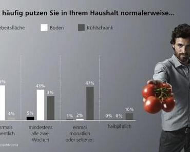 Obst und Gemüse – Wie frisch vom Markt