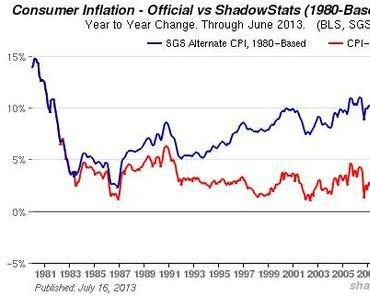 USA: Wirtschaftswachstum durch Statistiktricks