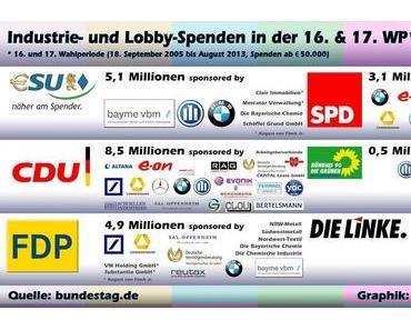 stoersender.tv: Aktuelle Sendung #Störaktion #Lobbyfotobombing