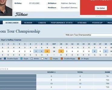 Web.com Tour Championship – Round 1
