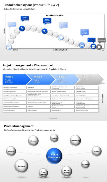 PresentationLoad PowerPoint-Vorlagen für Management