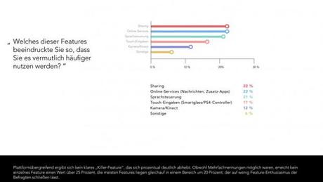Xbox-vs-PS4-Analyse-©-2013-Delasocial-(7)