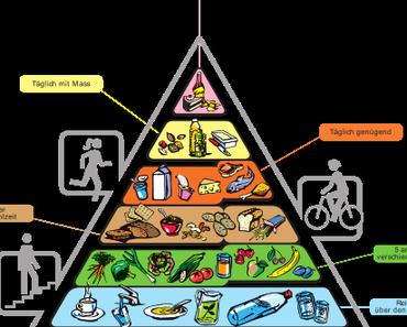 Kohlenhydrate reduzieren – so funktioniert's