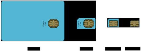 Aus Mini Sim Karte Eine Micro Sim Karte Oder Nano Sim Karte