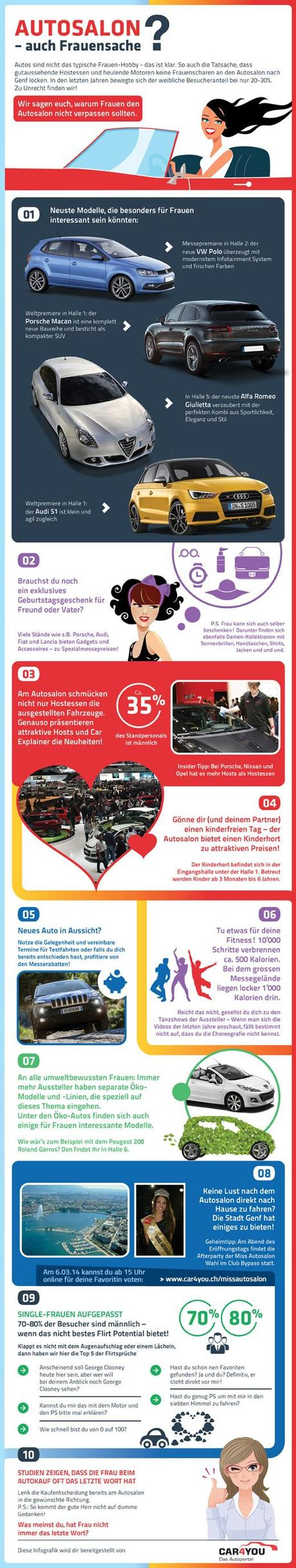 Infografik: Autosalon Genf - auch Frauensache? | car4you.ch
