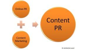 Online-PR + Content Marketing = Content PR