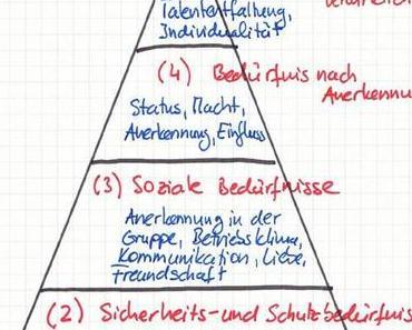 Die Generation Praktikum oder Stillstand in der Maslowschen Bedürfnispyramide