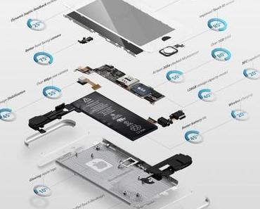iPhone 6 Infografik: Alle Gerüchte und Infos im Überblick