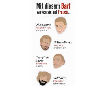 Bart oder kein Bart, das ist hier die Frage