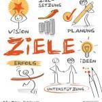 Weiterbildung von Mitarbeitern – sinnvolle Investition in die Zukunft