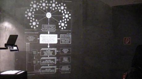 (club) transmediale festival 2011 – wir sind live dabei