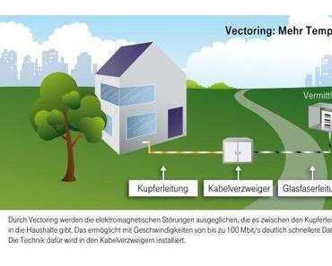 Vectoring-Ausbau der Telekom gegen die Kommunen