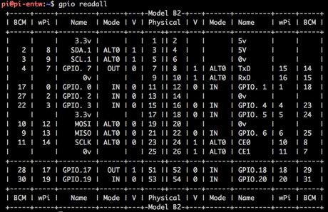 raspberry pi per bash mit gpio lib wiringpi per phyton mit rpi rh de paperblog com wiringpi bash example wiringpi bash