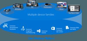 Windows 10 IoT – Entwicklungsumgebung & Erste Raspberry Pi 2 App entwickeln